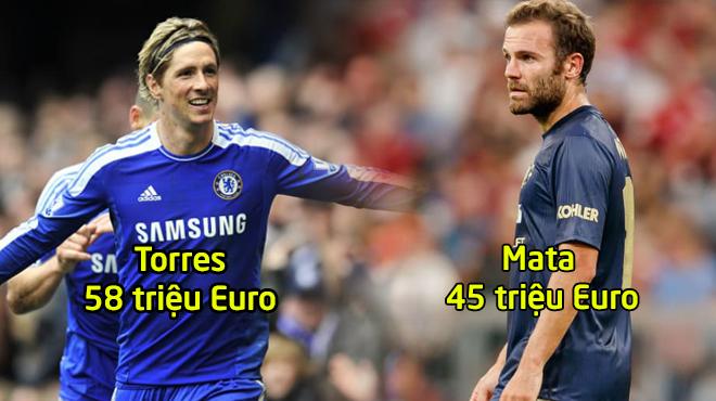 Đội hình người Tây Ban Nha đắt giá nhất mọi thời đại: Chelsea thống trị, sao M.U góp mặt