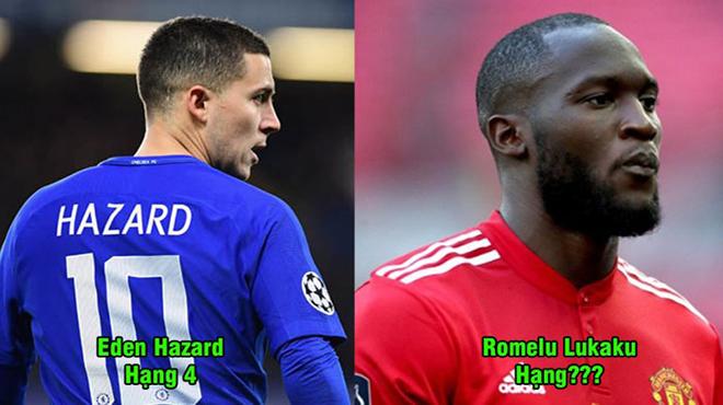 Top 6 siêu sao đắt giá nhất Ngoại hạng Anh: Bất ngờ với Lukaku, Hazard kém xa số 1