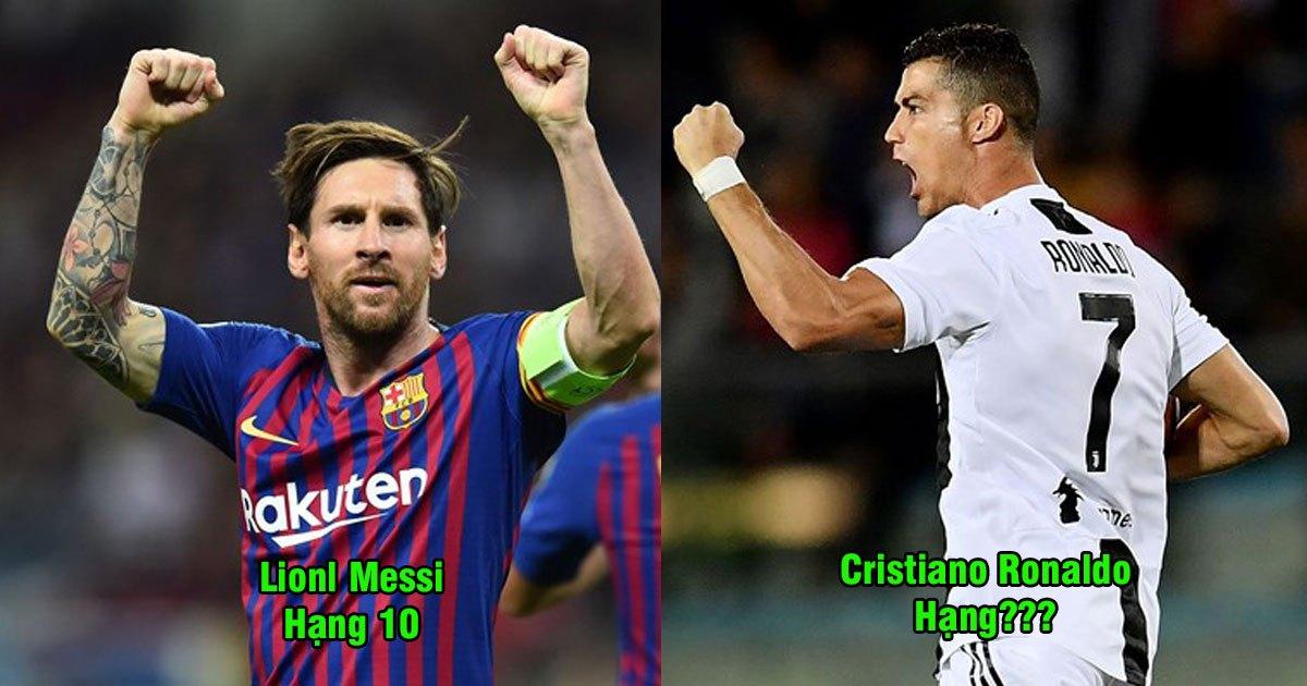 Cập nhật cuộc đua Chiếc giày Vàng châu Âu 2018/19: Giải cứu Juve, Ronaldo bứt phá ngoạn mục thế này đây
