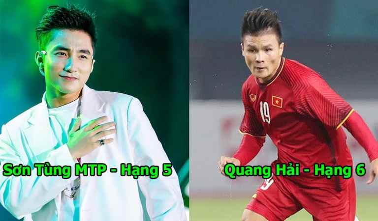 """Top 10 nhân vật nổi tiếng nhất trên mạng xã hội Việt Nam: Ngọc Trinh, Sếp Tùng """"cúi đầu"""" trước 1 siêu sao U23"""