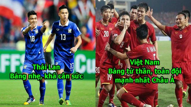 Đánh giá cơ hội của 3 đại diện ĐNÁ ở Asian Cup: Việt Nam sáng cửa đi tiếp, Philippines bị loại chắc rồi