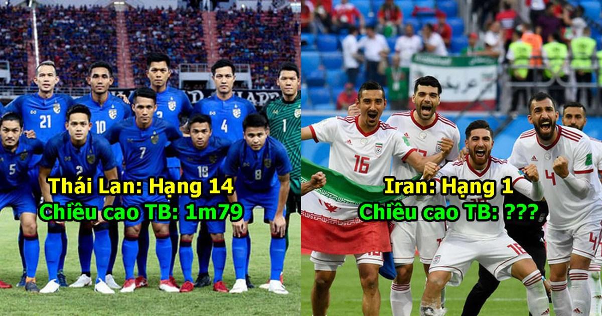 Xếp hạng chiều cao của 24 ĐT tham dự Asian Cup: Đừng thấy Việt Nam thấp bé mà khinh thường