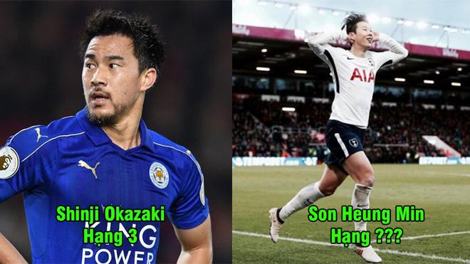 6 cầu thủ giàu nhất châu Á năm 2018: Tài năng bậc nhất, soái ca Son Heung Min vẫn không phải số 1