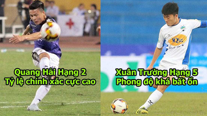 7 siêu nhân sút phạt giỏi nhất Việt Nam: Thiên tài cỡ Quang Hải cũng không bằng vị trí số 1