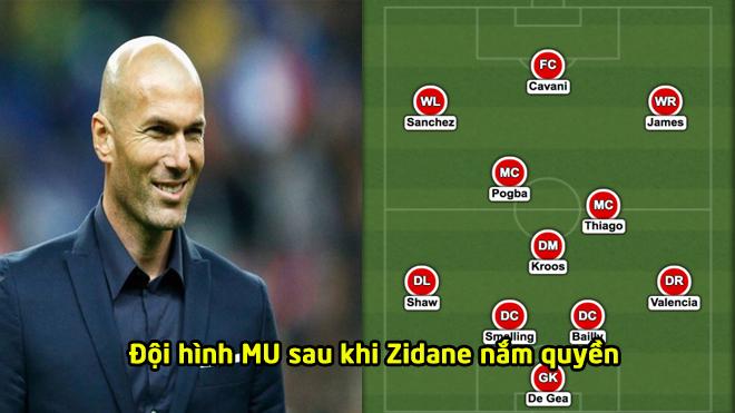 """Cận cảnh đội hình siêu khủ.ng của MU sau khi Zidane ngồi vào """"ghế nóng"""": Tam tấu J-C-S cuốn phăng mọi hàng thủ"""