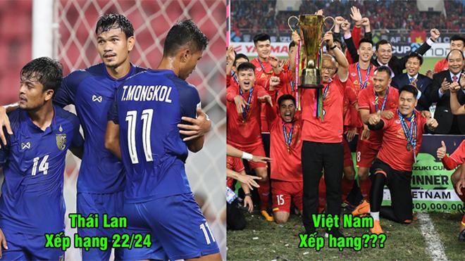 Xếp hạng 24 đội bóng tham dự Asian Cup theo FIFA: Việt Nam đứng trên cả đội từng đá World Cup