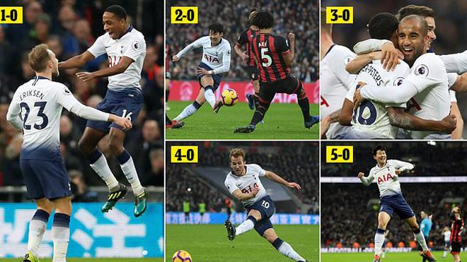 Trước ngày về nước dự Asian Cup, Son Heung-Min giúp Tottenham đánh bật Man City khỏi ngôi nhì bảng