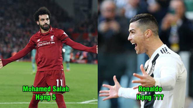 Cập nhật cuộc đua Chiếc giày Vàng châu Âu 2018/19: Chỉ còn một chút nữa, Ronaldo sẽ vượt mặt đại kình địch Messi