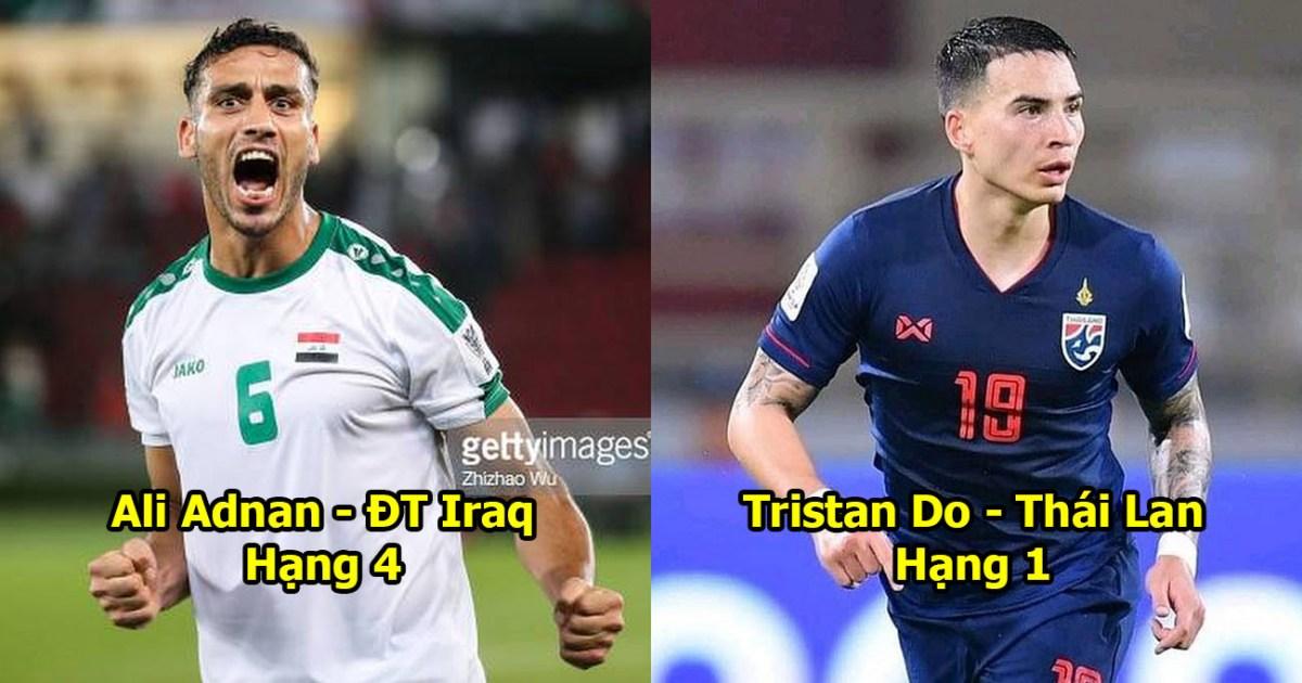 """Báo Mỹ công bố 5 hậu vệ xuất sắc nhất vòng bảng Asian Cup: Tự hào với """"Ramos Việt Nam"""""""