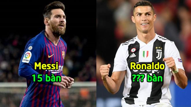 Cuộc đua Chiếc giày vàng châu Âu 2018/19: Ronaldo phả hơi nóng vào gáy Messi