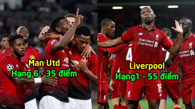BXH vòng 21 Ngoại hạng Anh 2018/2019: MU + 20 điểm = Liverpool