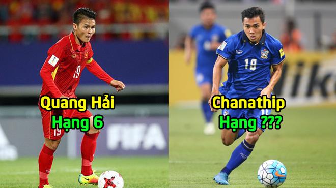 Trang chủ AFC CÔNG BỐ Top 10 cầu thủ xuất sắc nhất Asian Cup 2019: Quang Hải hay Chanathip xuất sắc hơn, đã có câu trả lời!