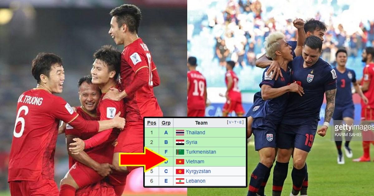 Cập nhật BXH các đội xếp thứ 3 vòng bảng Asian Cup: Thái-Việt cùng nhau làm rạng danh Đông Nam Á