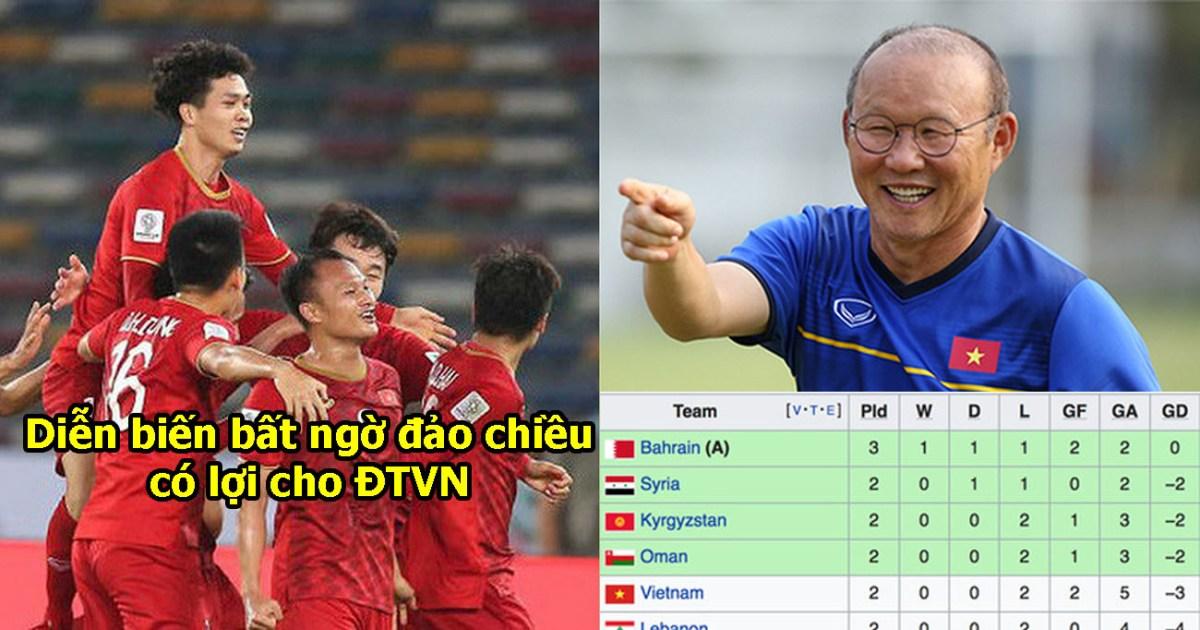 Cập nhật: Chỉ cần hòa Yemen, Việt Nam vẫn đủ sức lọt vào vòng knock out Asian Cup 2019