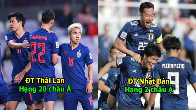 """BXH FIFA 20 đội bóng mạnh nhất châu Á: Bỏ xa """"ao làng"""" Đông Nam Á, Việt Nam ngang hàng đại gia thế giới"""