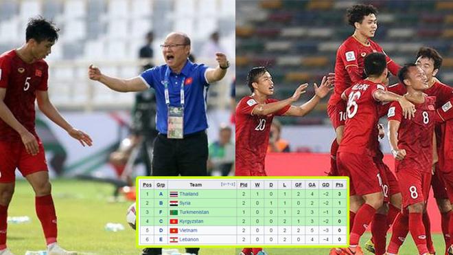 Đội tuyển Việt Nam cần bao nhiêu bàn thắng vào lưới Yemen để đi tiếp vào vòng knock-out?
