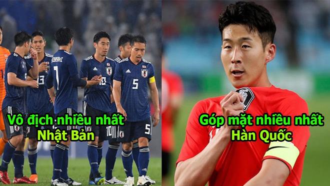 Điểm mặt 5 kỷ lục đang chờ bị phá vỡ tại ASIAN Cup 2019: Có 1 dấu mốc mà Quang Hải, Công Phượng thừa sức vượt qua