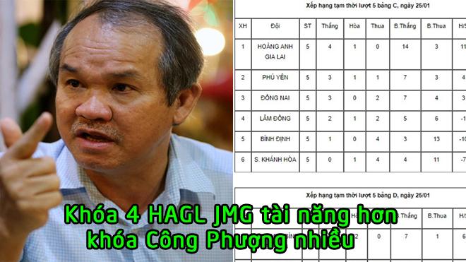 Khóa 4 HAGL JMG có những tài năng hay hơn Công Phượng khuấy đảo U19 quốc gia