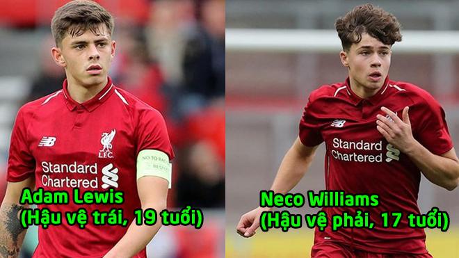 Top 10 sao mai hứa hẹn bùng nổ trong màu áo Liverpool năm 2019: Gọi tên Virgil van Dijk phiên bản 2.0