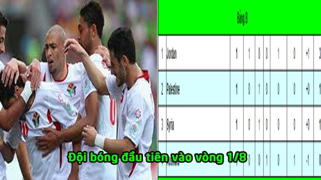 Lộ diện đội bóng đầu tiên vào vòng 1/8 Asian Cup 2019: Kém Việt Nam tới 9 bậc