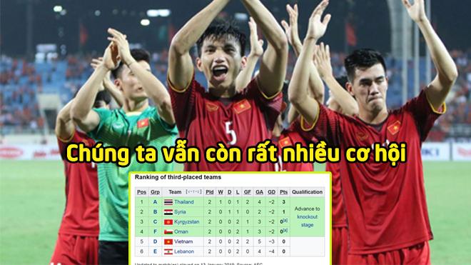 Bảng xếp hạng Asian Cup 2019: ĐT Việt Nam 0 điểm vẫn còn cơ hội vào vòng 16 đội