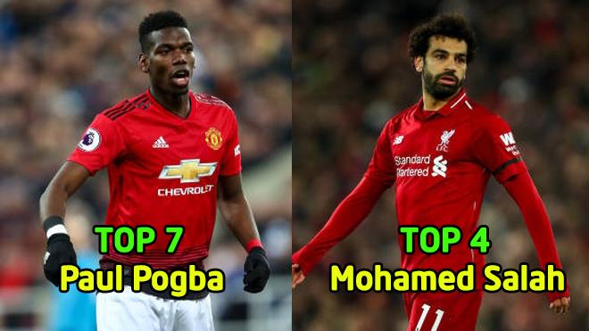 TOP 10 chân chuyền tốt nhất Premier League mùa này: Học trò Pep Guardiola đứng đầu