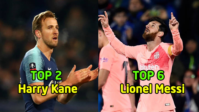10 ngôi sao đắt giá nhất thế giới: Kane vượt Neymar, vắng bóng Ronaldo
