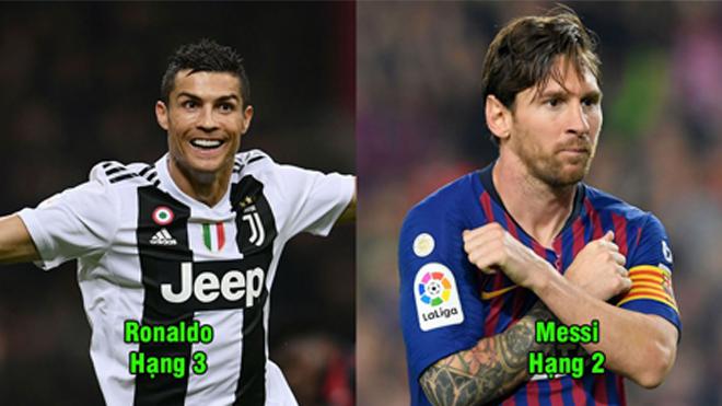 Top 5 chân sút ghi nhiều bàn nhất thế giới năm 2018: Messi, Ronaldo hít khói sao vô danh