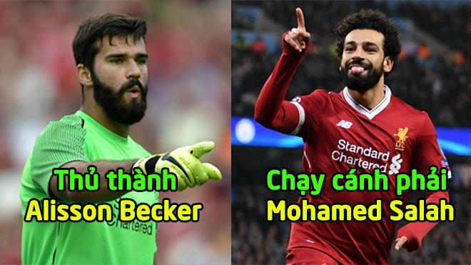 Đội hình ra sân giúp Liverpool 'đè bẹp' Man City để xưng bá ngôi vương: Vẫn là hàng công kinh điển