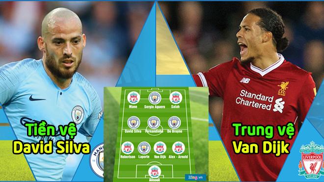 Đội hình kết hợp Man City – Liverpool: Sức mạnh quá bá đạo đến từ các siêu sao hàng đầu