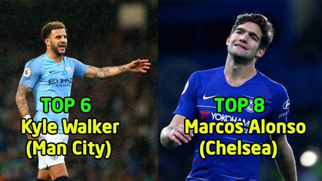 TOP 10 hậu vệ cánh xuất sắc nhất Premier League: Liverpool, Chelsea áp đảo
