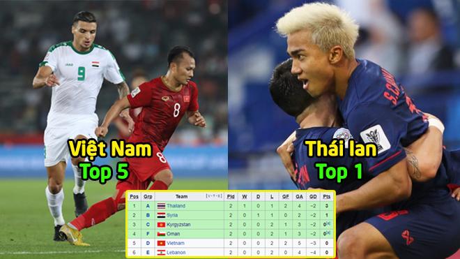BXH các đội thứ 3 Asian Cup sau lượt 2: Nghẹt thở, khó lường và chúng ta vẫn còn cơ hội