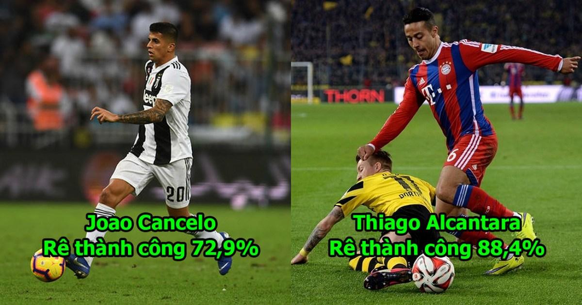 10 thánh rê bóng đỉnh nhất châu Âu mùa này: Kỹ thuật như Hazard, Neymar cũng không có cửa