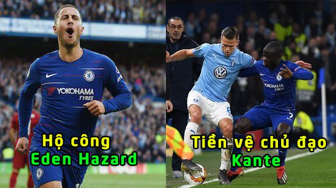 Dính án phạt, khá bất ngờ khi Chelsea sẽ chơi với đội hình này ở mùa tới