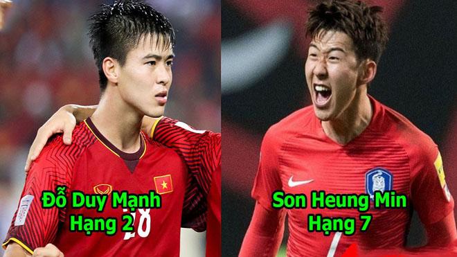 Báo nước ngoài bầu chọn Top 10 cầu thủ đẹp trai nhất Châu Á: Việt Nam lại thống trị với 3 soái ca này