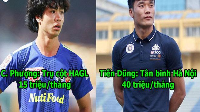 Tiết lộ mức lương của các cầu thủ ĐTVN ở CLB: Nhìn lương của Văn Quyết mà thấy thương Xuân Mạnh quá