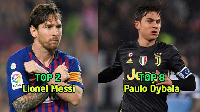 """Cập nhật top 10 """"Vua phá lưới"""" Champions League 2018/2019: Vắng bóng Ronaldo"""
