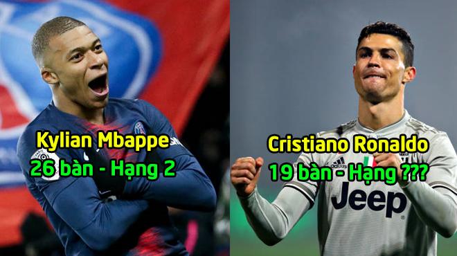 CẬP NHẬT danh sách Vua phá lưới châu Âu 2018/2019: Messi = Ronaldo + 10