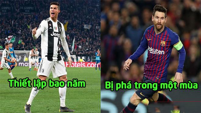 3 kỷ lục mà Ronaldo đang thống trị ở Champions League dễ bị kình địch Messi phá vỡ tại mùa giải này.