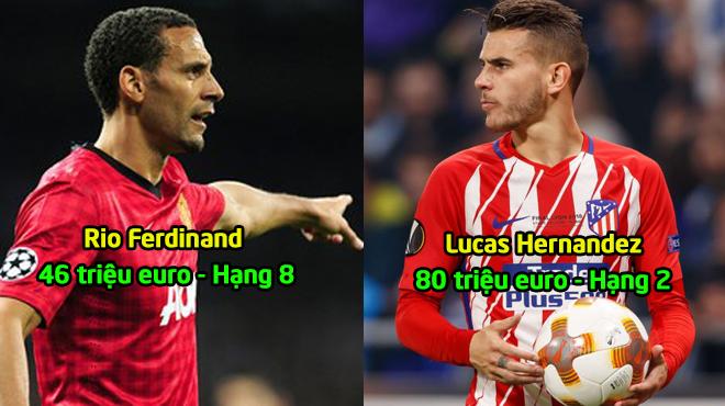 Top 10 hậu vệ đắt giá nhất thế giới: Siêu bo.m tấm của Bayern vẫn phải xếp sau 1 người