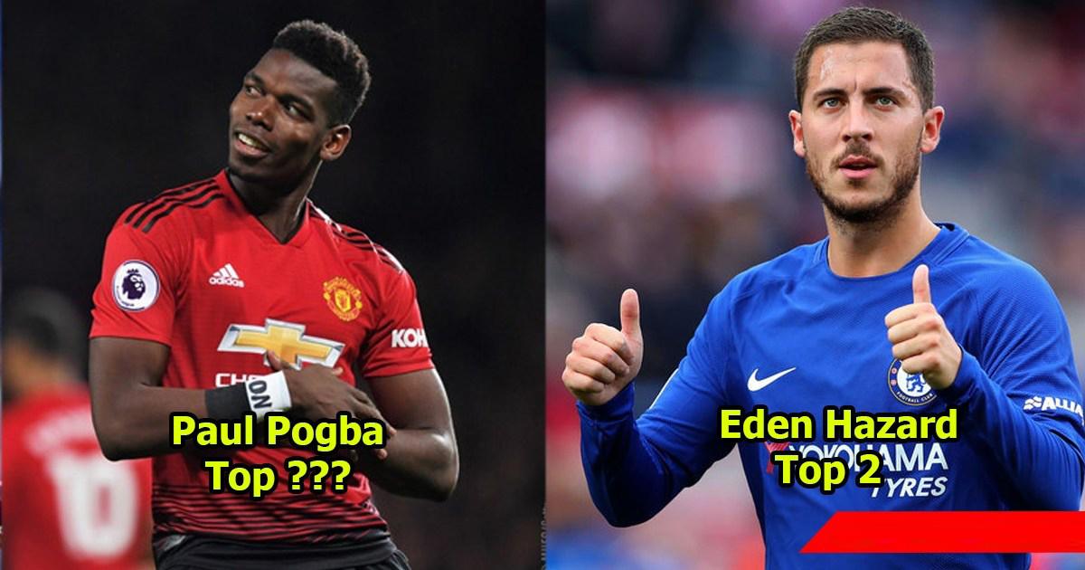 Top 10 ngôi sao kiến thiết lối chơi đỉnh nhất châu Âu hiện tại: Pogba đứng ở đâu, số 1 thuộc về ai?