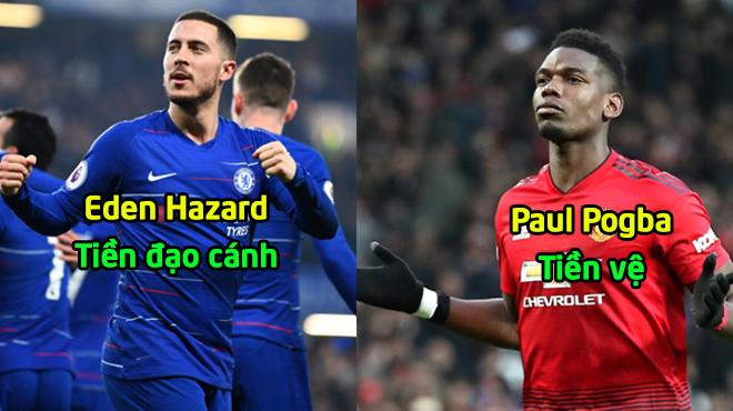 """Cận cảnh đội hình """"siêu mạnh"""" của Real Madrid khi chiêu mộ thành công Hazard, Pogba, Mbappe ngay trong hè này!"""