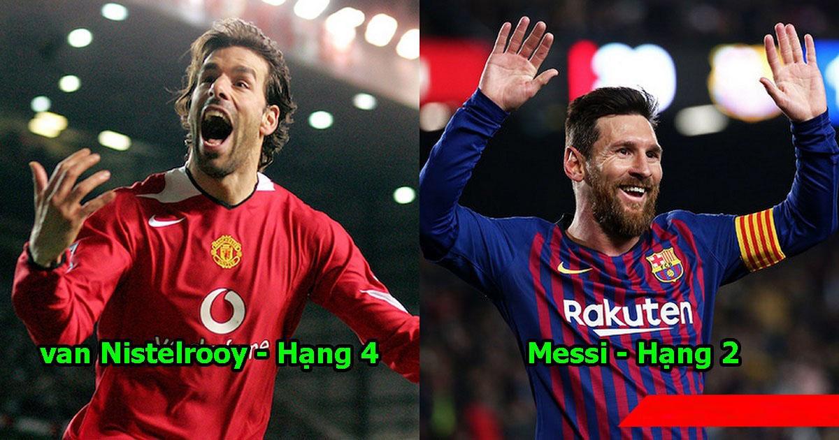 """Top 10 tiền đạo vĩ đại nhất lịch sử Champions League: Đã đến lúc Messi phải cúi đầu gọi Ronaldo là """"Vua"""""""