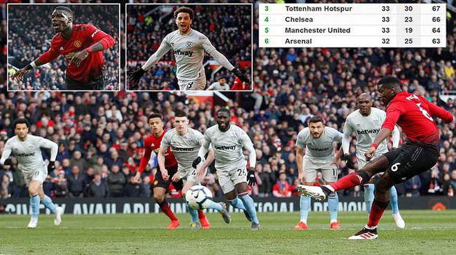 Kết quả MU – West Ham: Pogba tưng bừng cú đúp, chiến thư gửi Barca