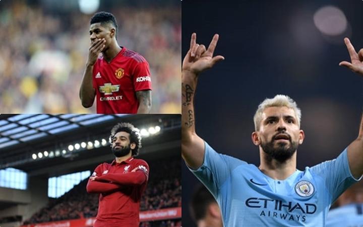 BXH Vua phá lưới Ngoại hạng Anh 2018/19: Aguero bỏ xa Salah, MU vắng bóng