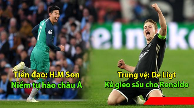 Đội hình tiêu biểu tứ kết lượt về Champions League: Thánh Messi sát cánh cùng niềm tự hào châu Á Son Heung-min