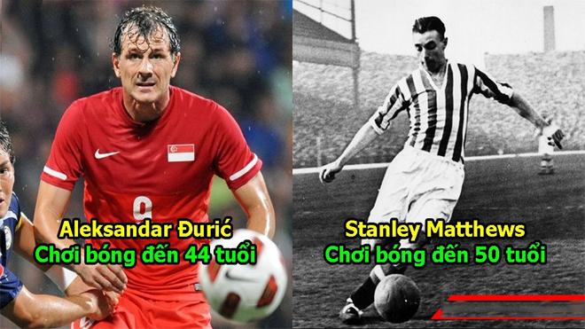 """7 cầu thủ già nhất lịch sử bóng đá: Người cuối cùng sắp """"gần đất xa trời"""" vẫn tiếp tục cống hiến"""