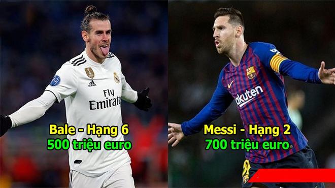 Top 10 cầu thủ có phí giải phóng hợp đồng cao nhất thế giới: Thiên tài như Messi cũng chỉ đứng thứ 2
