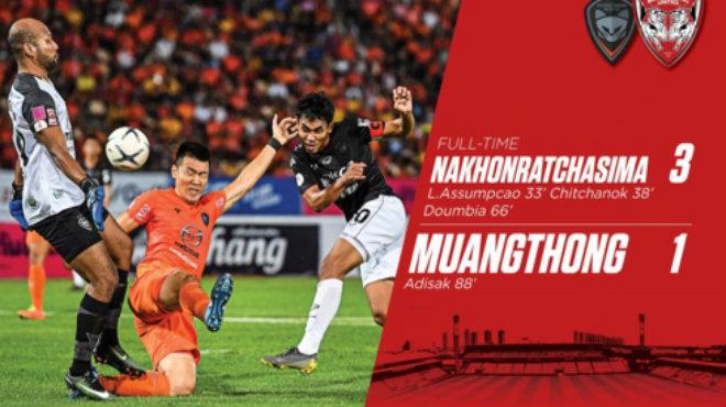 Văn Lâm thi đấu xuất thần, Muangthong United vẫn phải nhận 3 bàn thua choáng váng