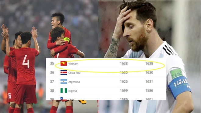 Thăng tiến như tên lửa, ĐT Việt Nam cho ĐT Argentina hít khói trên BXH FIFA, chuẩn bị vượt Bồ Đào Nha